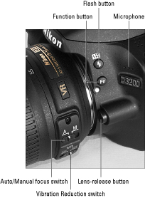 Get to Know the Controls on Your Nikon D3200 Digital Camera - dummies