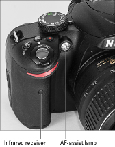 Get to Know the Controls on Your Nikon D3200 Digital Camera