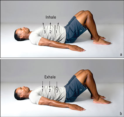 A man performing the classic yoga breath.