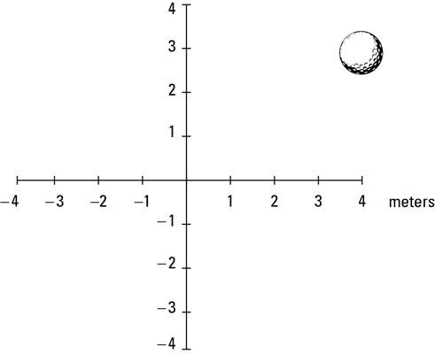 A ball moving in two dimensions.