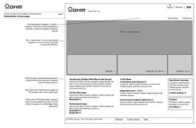 A wireframe shows the structural layout, interaction design, and content plan for a page. [Credit: