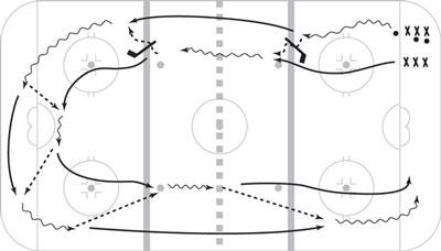Flip-snap drill.