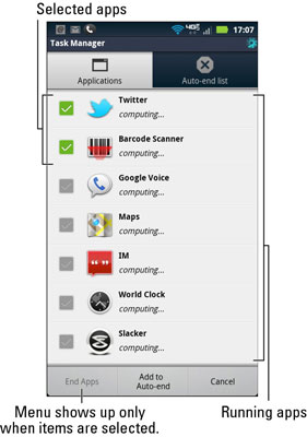 Android phone task manager functions dummies the task manager window shows all the phones currently running apps along with trivial information about each one the cpu item shows how much processor ccuart Gallery