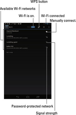 How to connect to a wi fi network on your nexus 7 dummies if you dont have a wps router continue with step 5 keyboard keysfo Image collections