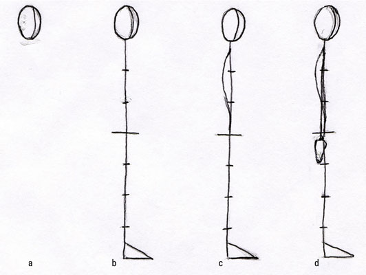 Different stages of drawing a fashion figure in profile.