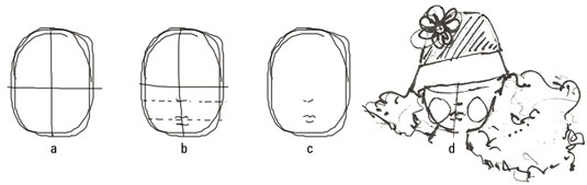 how to draw mouths on your fashion figures dummies