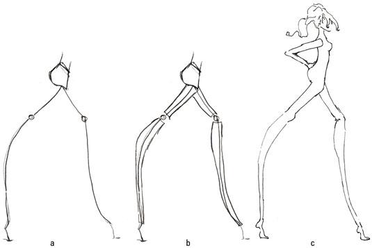 How to Draw Fashion-Ready Legs - dummies