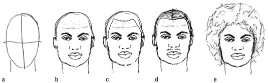 How To Draw Hairstyles For Male Fashion Figures Dummies