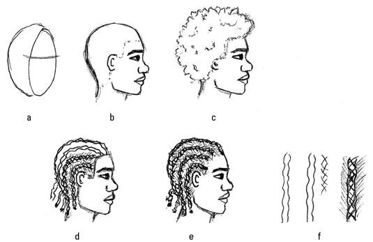 Draw An African American Man Sporting Some Great Styles From The Side