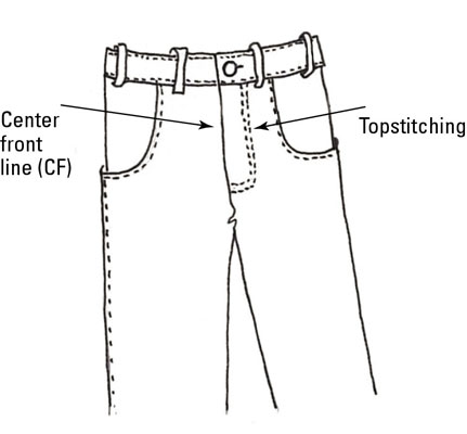 Visual explanation of how to draw a fly in pants.