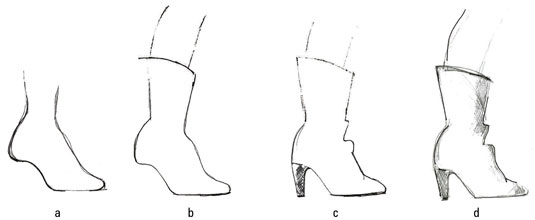 How to Draw Fashion Shoes