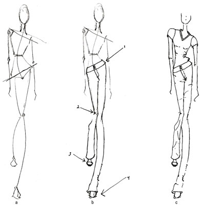 How to Illustrate Movement in Fashion Drawing - dummies