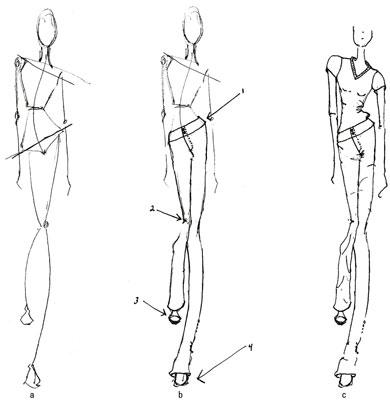 Bloggat om Fashion Drawing For Dummies