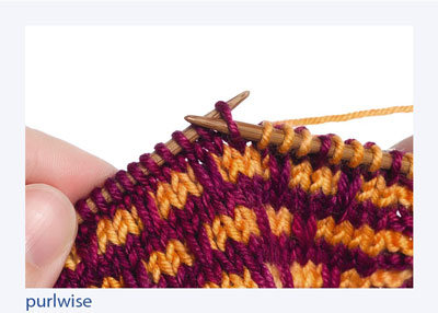 To slip purlwise, insert the right needle into the stitch as if to purl, then move it to the right