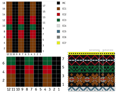 Finniquoy waistcoat charts: Corrugated rib patternK2 in MC, p2 in CC
