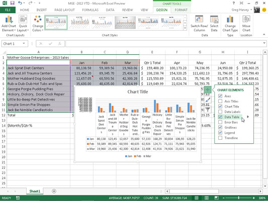 How to customize chart elements in excel 2013 if you decide that displaying the worksheet data in a table at the bottom of the chart is no longer necessary simply click the none option on the data ccuart Gallery