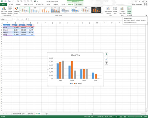 How to move embedded charts to chart sheets in excel 2013 dummies select the chart and then click the move chart button on the design tab under the chart tools contextual tab to open the move chart dialog box sciox Gallery