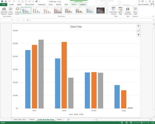 How To Move Embedded Charts To Chart Sheets In Excel   Dummies