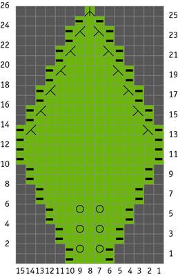 Large leaf chart.