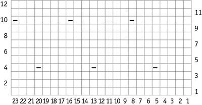 Main body chart.