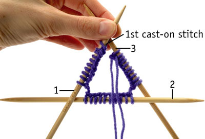 f9aee781d How to Knit in the Round on Double-Pointed Needles - dummies