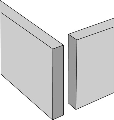 It's easy as pie to make a butt joint, but it's the least robust of the various joinery