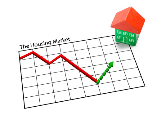A chart showing the changes of the housing market.