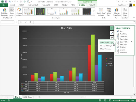 How to add data tables to charts in excel 2013 dummies if you decide that having the worksheet data displayed in a table at the bottom of the chart is no longer necessary simply click to deselect the data table ccuart Images
