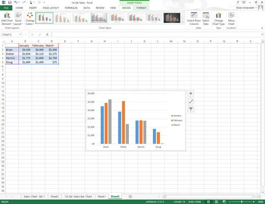 How To Save A Customized Chart As An Excel 2013 Template Dummies
