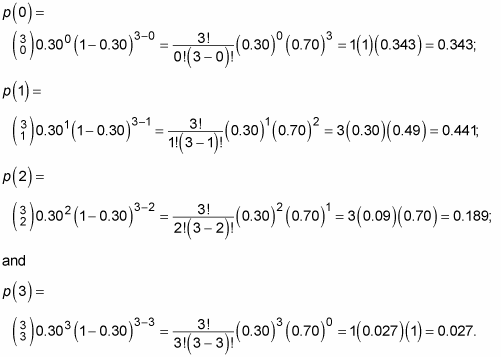 How to Find Binomial Probabilities Using a Statistical