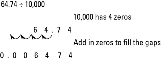 Dividing a number by a multiple of ten.
