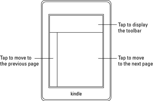 How To Use The Touchscreen On Your Kindle Paperwhite Dummies