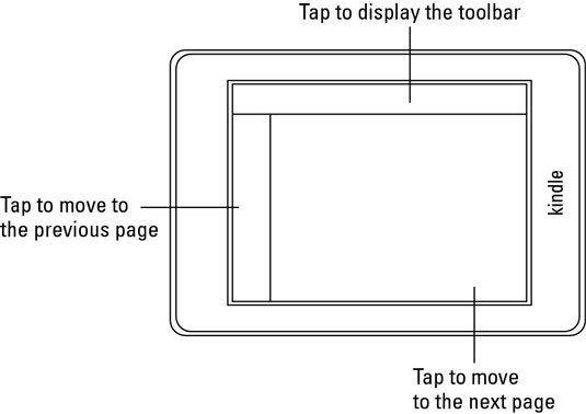 How to Use the Touchscreen on Your Kindle Paperwhite - dummies