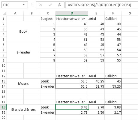 How to Graph the Results of Analyses of Variance in Excel