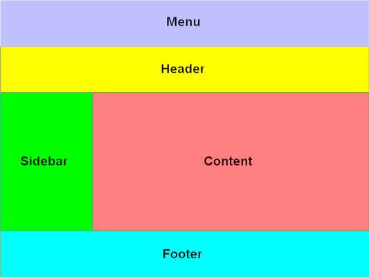 how to create css stylesheet in html