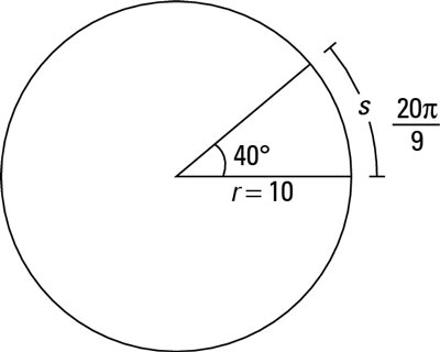 The arc length for an angle measurement of 40 degrees.