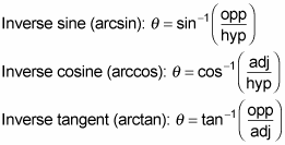 Inverse sine, cosine, and tangent functions.