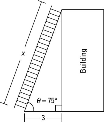 One ladder plus one building equals one cosine problem.