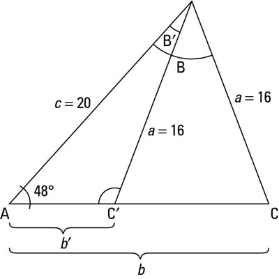 The two possible triangles overlapping