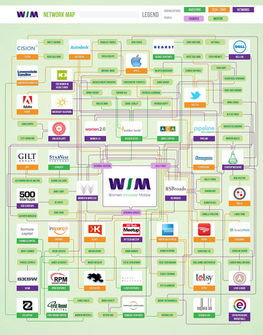 Women Innovate Mobile network map 2012