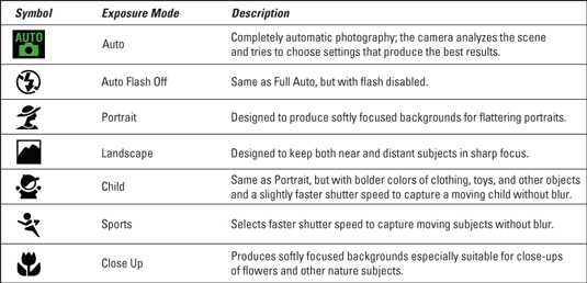 Nikon d5200 camera guide | digital camera guides.