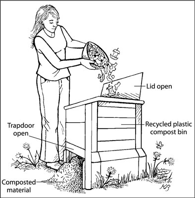 Drawing of a composter and its components.