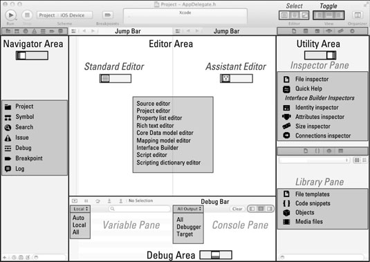 All the sections in the XCode workspace, explained.