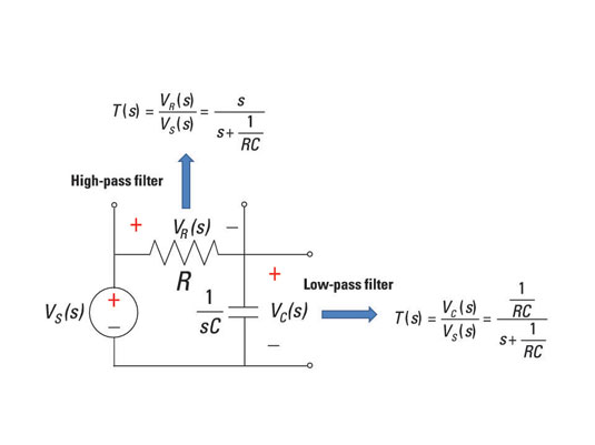 Making Low-Pass and High-Pass Filters with RC Circuits - dummies