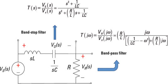 Create Band-Pass and Band-Reject Filters with RLC Series Circuits