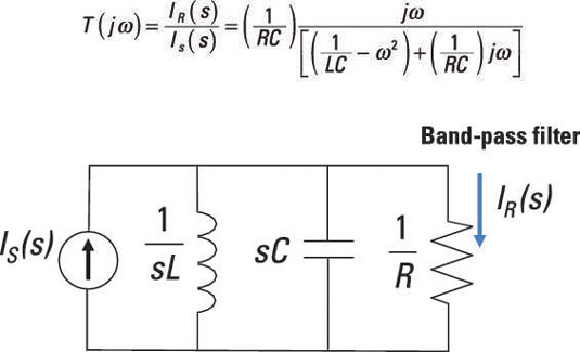 transfer function for a band-pass filter with a parallel RLC circuit