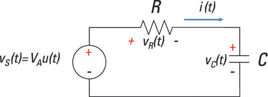 analyze a first-order rc circuit using laplace methods