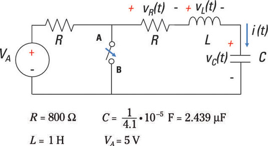 Analyze an RLC Circuit Using Laplace Methods - dummies
