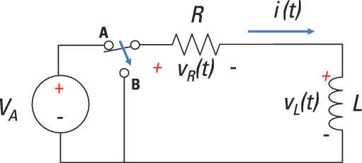 analyze a first-order rl circuit using laplace methods