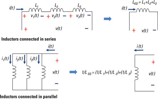 Describe Circuit Inductors and Compute Their Magnetic Energy Storage ...